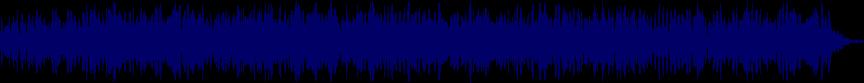 waveform of track #32668
