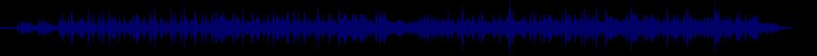 waveform of track #32689