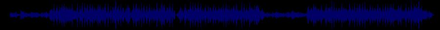 waveform of track #32696
