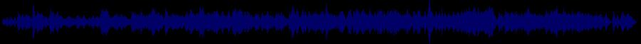 waveform of track #32698
