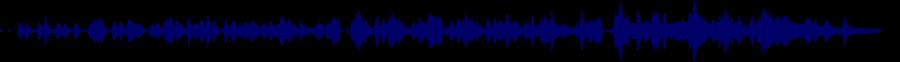 waveform of track #32701