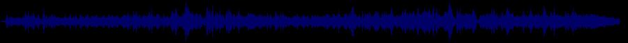 waveform of track #32710