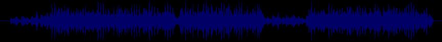 waveform of track #32731