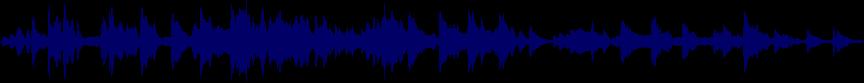 waveform of track #32739