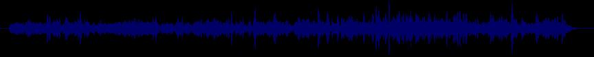 waveform of track #32750