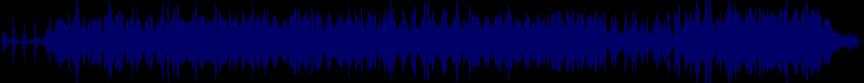 waveform of track #32774