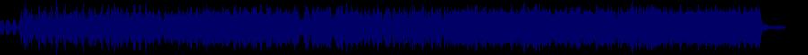 waveform of track #32783