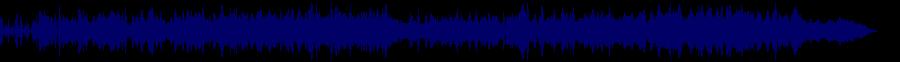 waveform of track #32785