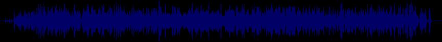 waveform of track #32788