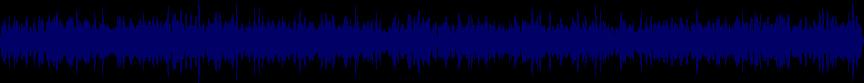 waveform of track #32792