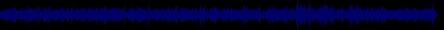 waveform of track #32801