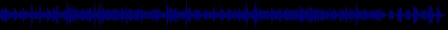 waveform of track #32806
