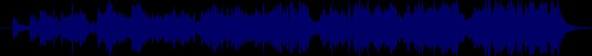 waveform of track #32809