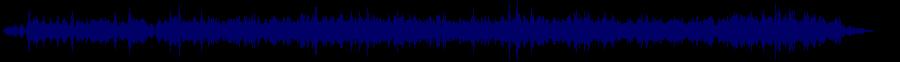waveform of track #32821