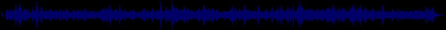 waveform of track #32847