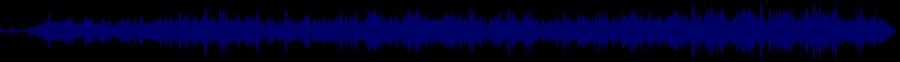 waveform of track #32860