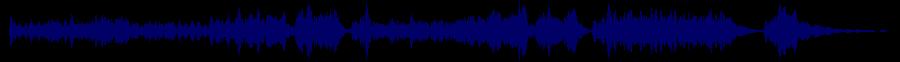 waveform of track #32864