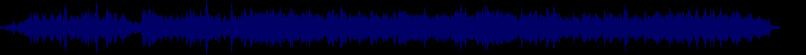 waveform of track #32865