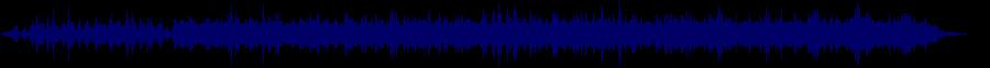 waveform of track #32868