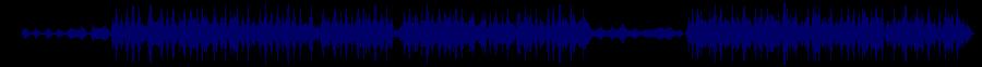 waveform of track #32875