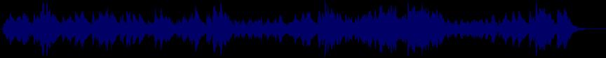 waveform of track #32887