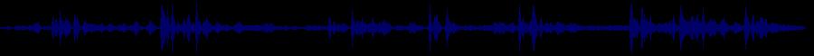 waveform of track #32892
