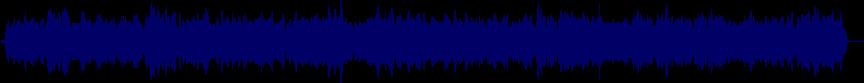 waveform of track #32897