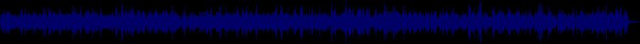 waveform of track #32898