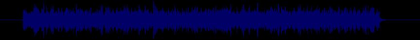 waveform of track #32904