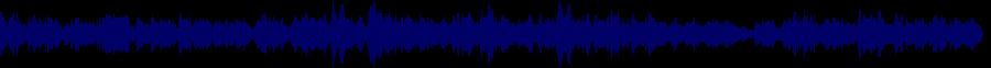 waveform of track #32908