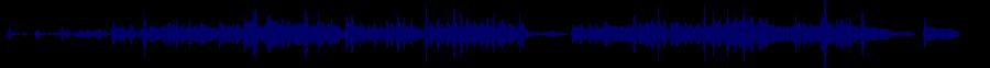 waveform of track #32943