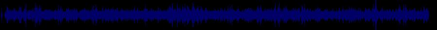 waveform of track #32944