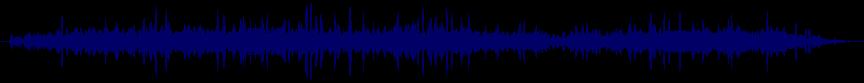 waveform of track #32946