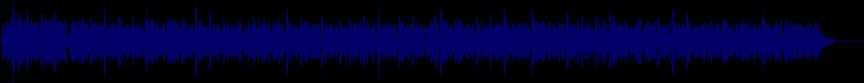 waveform of track #32953