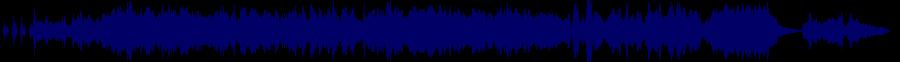 waveform of track #32959