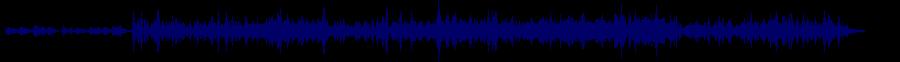 waveform of track #33006