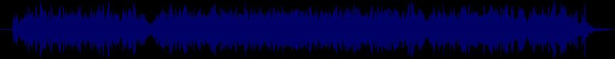 waveform of track #33015