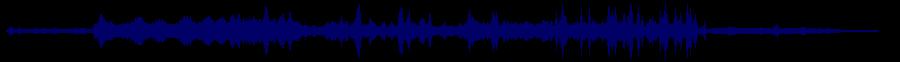 waveform of track #33032