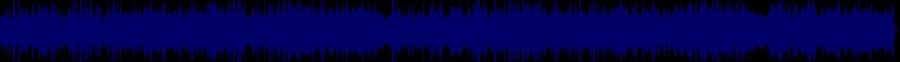 waveform of track #33043