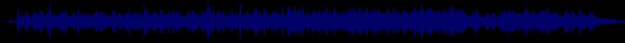 waveform of track #33047