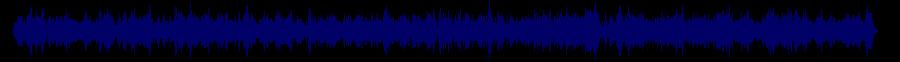 waveform of track #33048