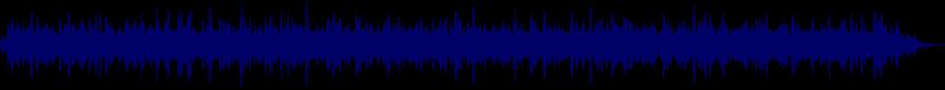 waveform of track #33053