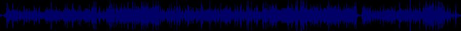 waveform of track #33054