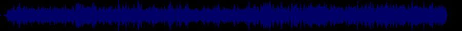 waveform of track #33057