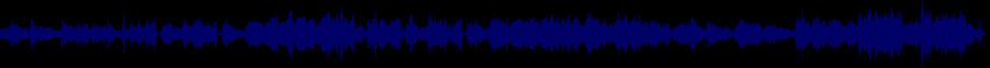 waveform of track #33061