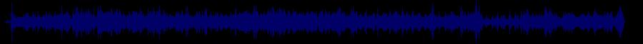 waveform of track #33062
