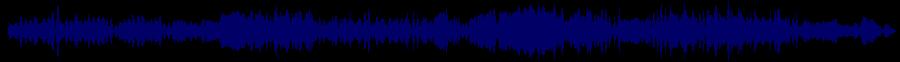 waveform of track #33063