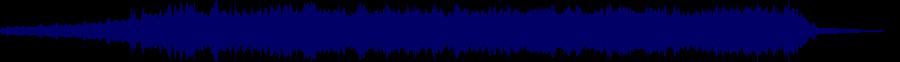 waveform of track #33068