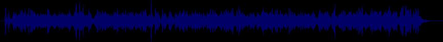 waveform of track #33078