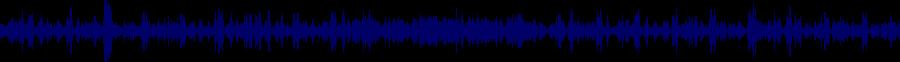 waveform of track #33080